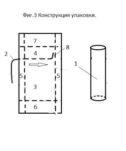 Конструкция упаковки